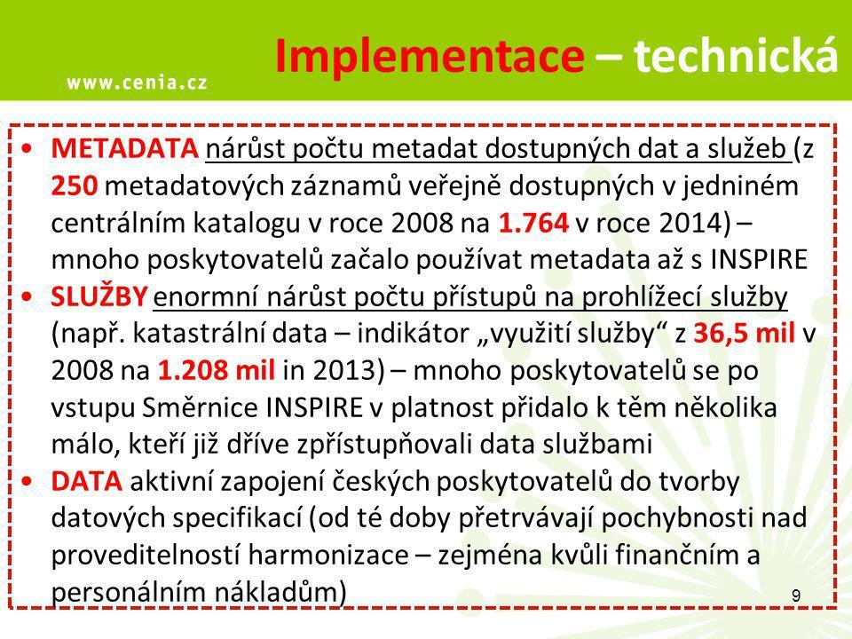 9 Implementace – technická METADATA nárůst počtu metadat dostupných dat a služeb (z 250 metadatových záznamů veřejně dostupných v jedniném centrálním katalogu v roce 2008 na 1.764 v roce 2014) – mnoho poskytovatelů začalo používat metadata až s INSPIRE SLUŽBY enormní nárůst počtu přístupů na prohlížecí služby (např.