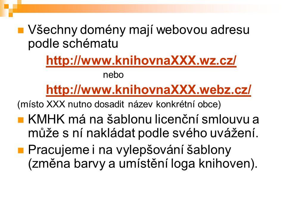 Všechny domény mají webovou adresu podle schématu http://www.knihovnaXXX.wz.cz/ nebo http://www.knihovnaXXX.webz.cz/ (místo XXX nutno dosadit název ko