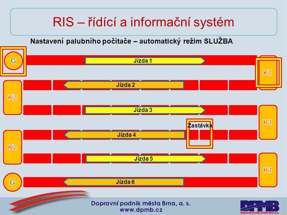 RIS – řídící a informační systém Nastavení palubního počítače – automatický režim SLUŽBA Jízda 1 Jízda 2 Jízda 4 Jízda 3 Jízda 5 Jízda 6 Zastávka
