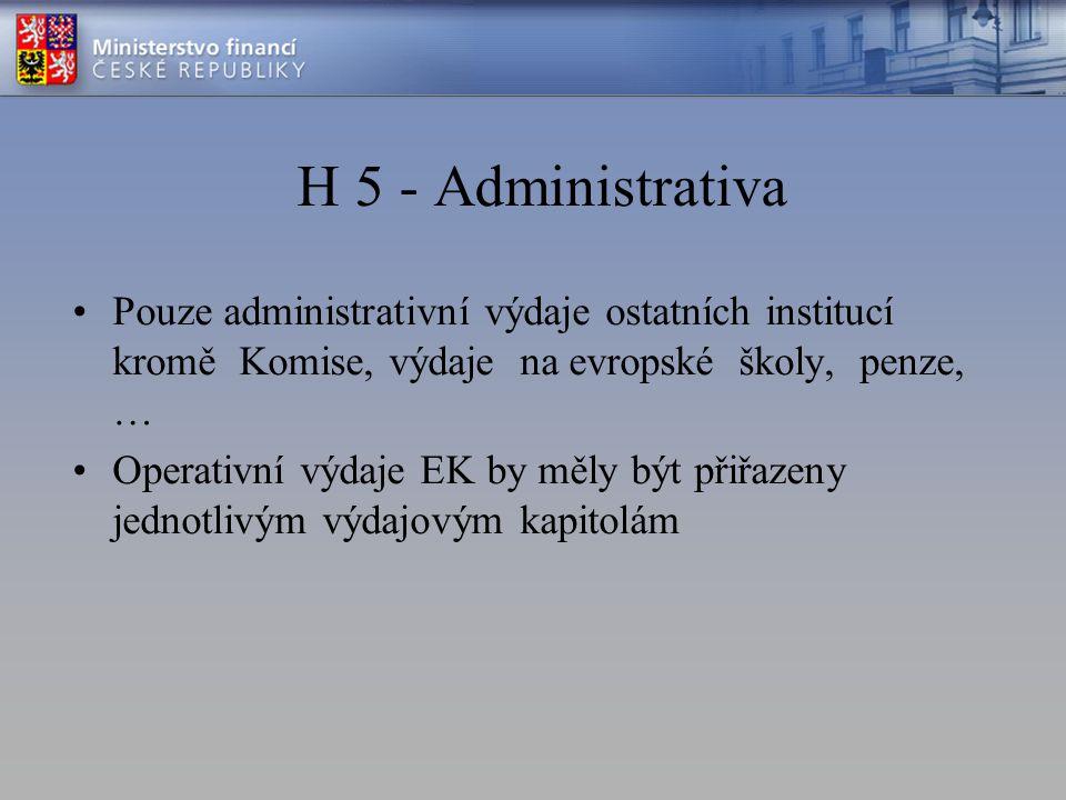 H 5 - Administrativa Pouze administrativní výdaje ostatních institucí kromě Komise, výdaje na evropské školy, penze, … Operativní výdaje EK by měly být přiřazeny jednotlivým výdajovým kapitolám