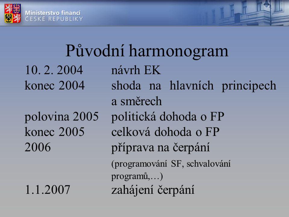 Původní harmonogram 10. 2. 2004návrh EK konec 2004shoda na hlavních principech a směrech polovina 2005 politická dohoda o FP konec 2005celková dohoda