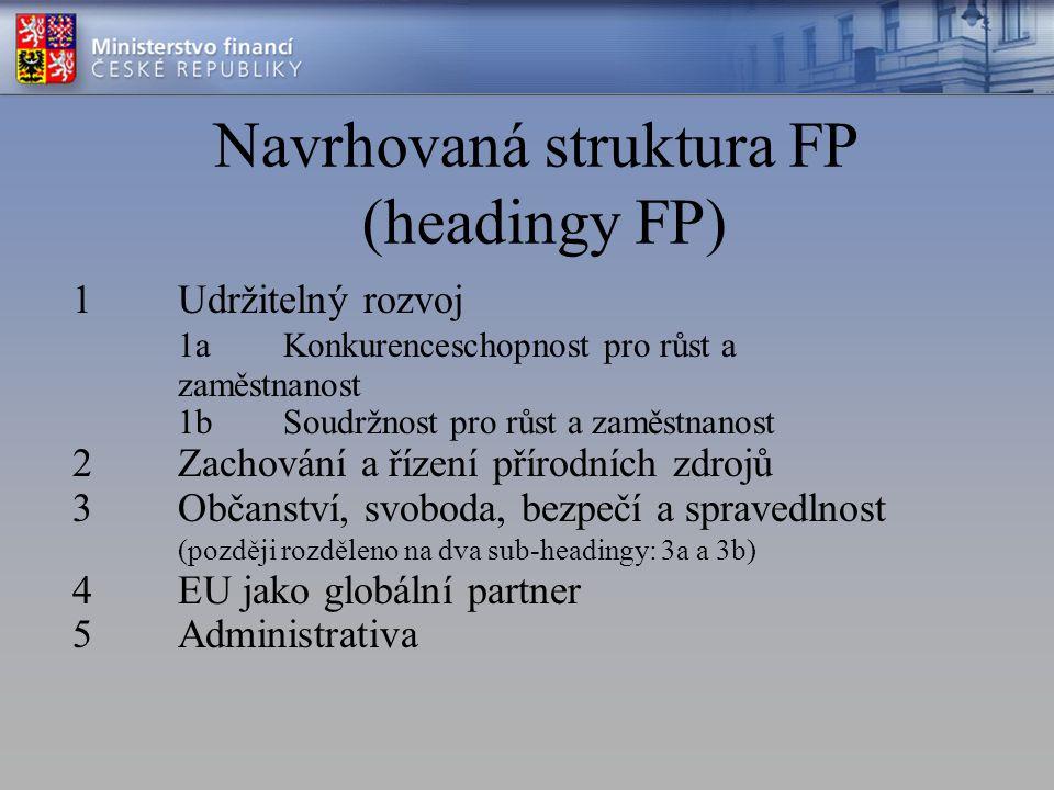 Navrhovaná struktura FP (headingy FP) 1Udržitelný rozvoj 1aKonkurenceschopnost pro růst a zaměstnanost 1bSoudržnost pro růst a zaměstnanost 2Zachování a řízení přírodních zdrojů 3Občanství, svoboda, bezpečí a spravedlnost (později rozděleno na dva sub-headingy: 3a a 3b) 4EU jako globální partner 5Administrativa