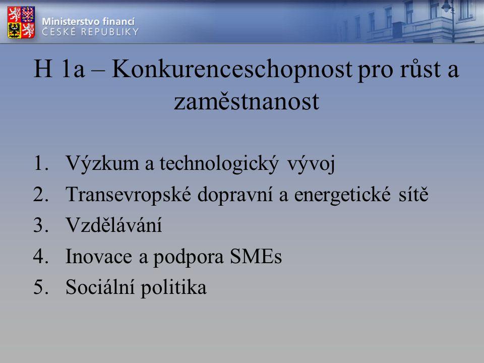 H 1a – Konkurenceschopnost pro růst a zaměstnanost 1.Výzkum a technologický vývoj 2.Transevropské dopravní a energetické sítě 3.Vzdělávání 4.Inovace a podpora SMEs 5.Sociální politika