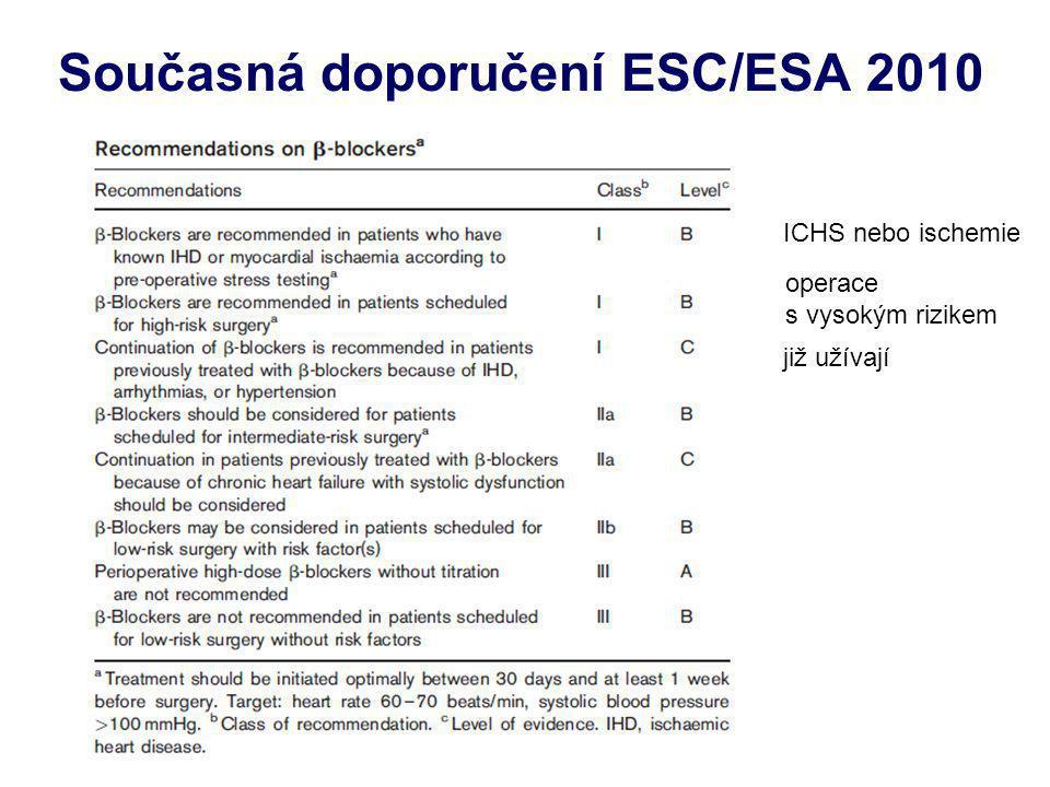 Současná doporučení ESC/ESA 2010 ICHS nebo ischemie operace s vysokým rizikem již užívají