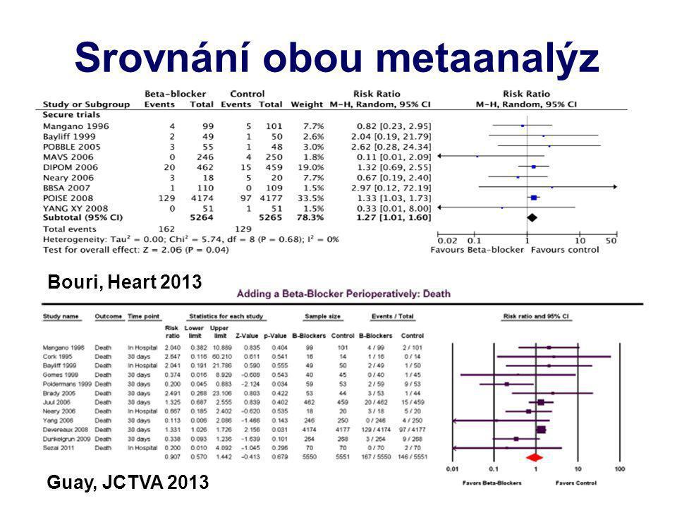 Srovnání obou metaanalýz Guay, JCTVA 2013 Bouri, Heart 2013