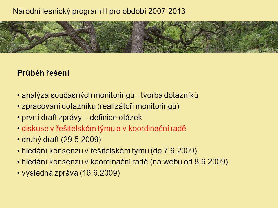 Průběh řešení analýza současných monitoringů - tvorba dotazníků zpracování dotazníků (realizátoři monitoringů) první draft zprávy – definice otázek diskuse v řešitelském týmu a v koordinační radě druhý draft (29.5.2009) hledání konsenzu v řešitelském týmu (do 7.6.2009) hledání konsenzu v koordinační radě (na webu od 8.6.2009) výsledná zpráva (16.6.2009) Národní lesnický program II pro období 2007-2013