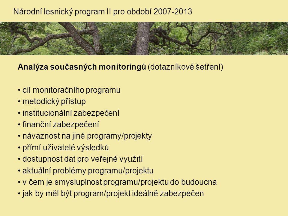Analýza současných monitoringů (dotazníkové šetření) cíl monitoračního programu metodický přístup institucionální zabezpečení finanční zabezpečení návaznost na jiné programy/projekty přímí uživatelé výsledků dostupnost dat pro veřejné využití aktuální problémy programu/projektu v čem je smysluplnost programu/projektu do budoucna jak by měl být program/projekt ideálně zabezpečen Národní lesnický program II pro období 2007-2013