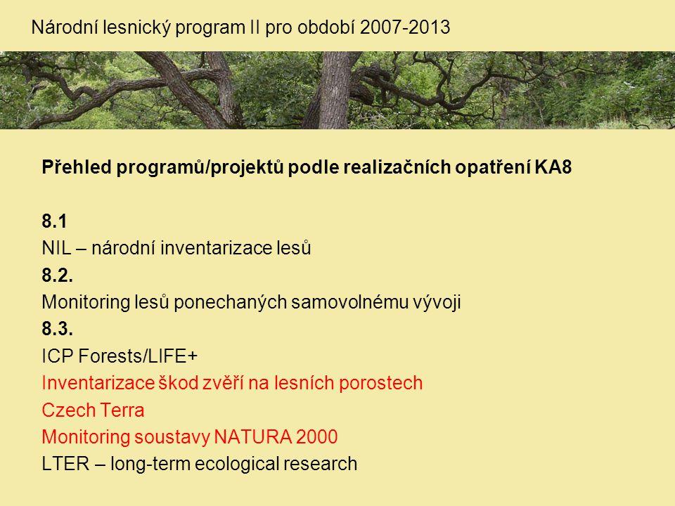 Přehled programů/projektů podle realizačních opatření KA8 8.1 NIL – národní inventarizace lesů 8.2. Monitoring lesů ponechaných samovolnému vývoji 8.3
