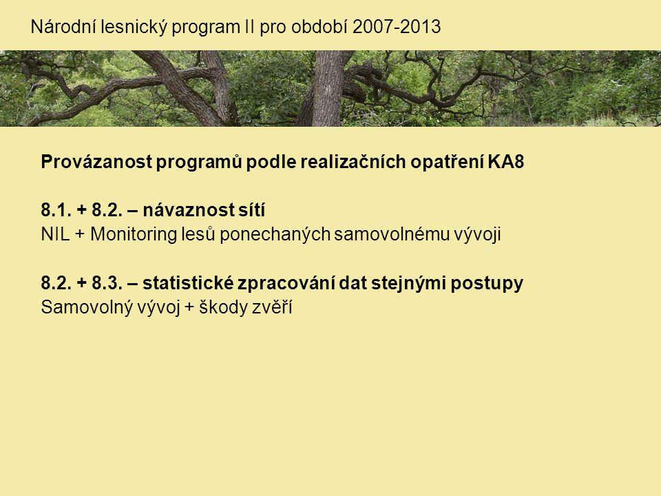 Provázanost programů podle realizačních opatření KA8 Národní lesnický program II pro období 2007-2013 typ monitoringupřímý vztah ke klíčové akci NILKA7, KA9 samovolný vývojKA7 ICP + LIFE+KA7, KA9 škody zvěříKA9 Czech TerraKA6 NATURA 2000KA7 LTERKA7