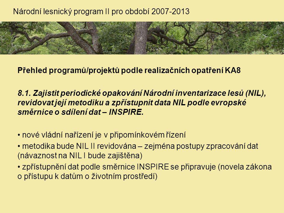 Přehled programů/projektů podle realizačních opatření KA8 8.1. Zajistit periodické opakování Národní inventarizace lesů (NIL), revidovat její metodiku