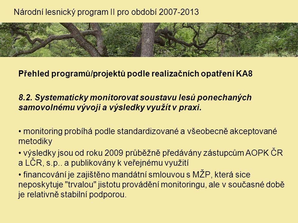 Přehled programů/projektů podle realizačních opatření KA8 8.2. Systematicky monitorovat soustavu lesů ponechaných samovolnému vývoji a výsledky využít