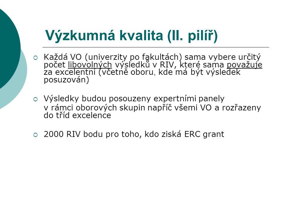 Výzkumná kvalita (II.