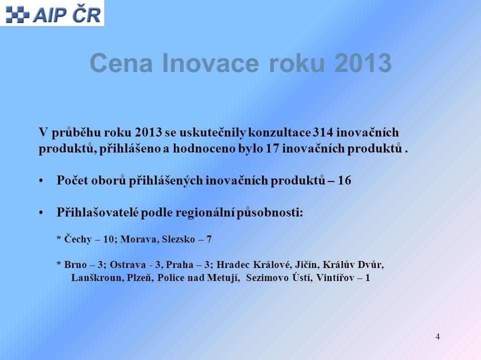 4 Cena Inovace roku 2013 V průběhu roku 2013 se uskutečnily konzultace 314 inovačních produktů, přihlášeno a hodnoceno bylo 17 inovačních produktů. Po