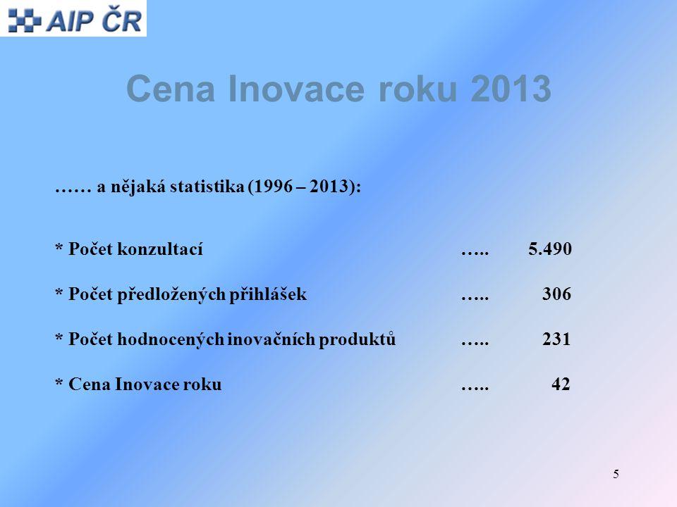 5 Cena Inovace roku 2013 …… a nějaká statistika (1996 – 2013): * Počet konzultací…..5.490 * Počet předložených přihlášek….. 306 * Počet hodnocených in