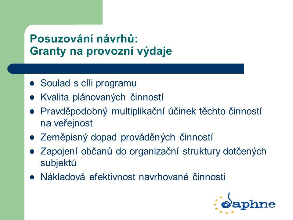 Posuzování návrhů: Granty na provozní výdaje Soulad s cíli programu Kvalita plánovaných činností Pravděpodobný multiplikační účinek těchto činností na