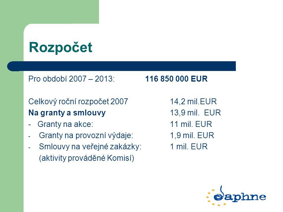 Rozpočet Pro období 2007 – 2013: 116 850 000 EUR Celkový roční rozpočet 2007 14,2 mil.EUR Na granty a smlouvy 13,9 mil.