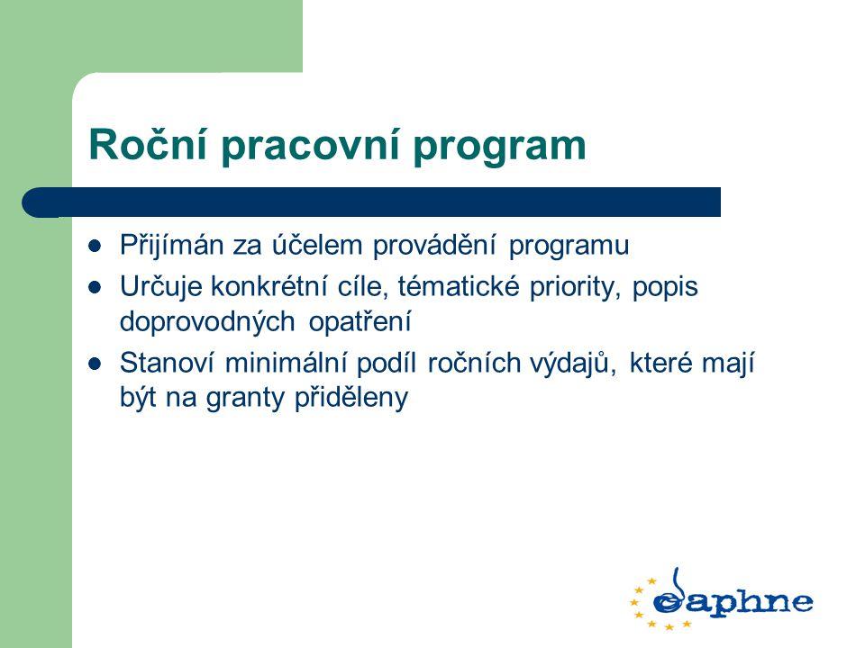 Roční pracovní program Přijímán za účelem provádění programu Určuje konkrétní cíle, tématické priority, popis doprovodných opatření Stanoví minimální podíl ročních výdajů, které mají být na granty přiděleny