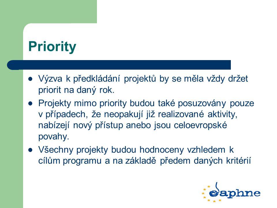 Priority Výzva k předkládání projektů by se měla vždy držet priorit na daný rok. Projekty mimo priority budou také posuzovány pouze v případech, že ne