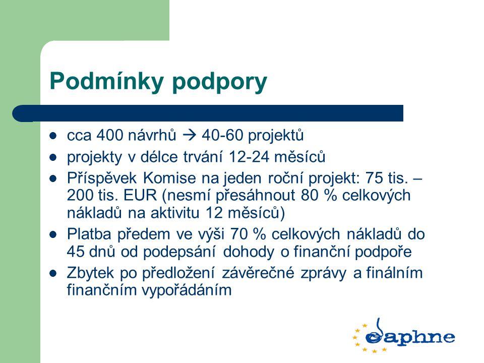 Podmínky podpory cca 400 návrhů  40-60 projektů projekty v délce trvání 12-24 měsíců Příspěvek Komise na jeden roční projekt: 75 tis. – 200 tis. EUR