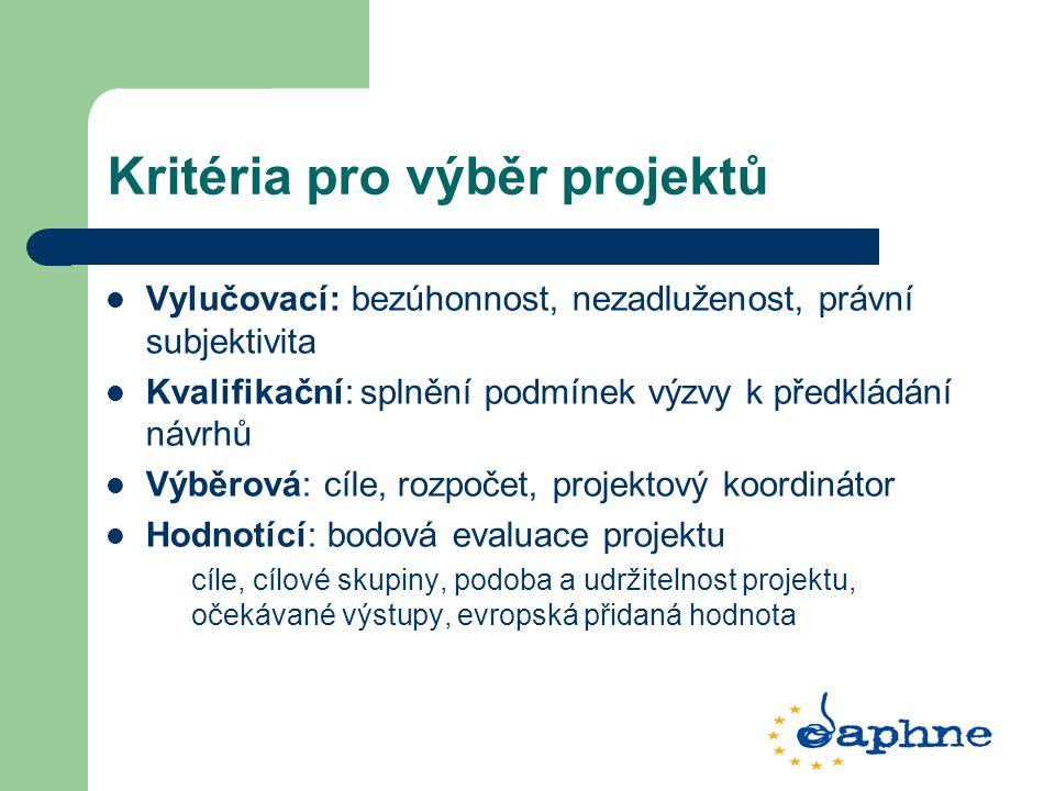 Kritéria pro výběr projektů Vylučovací: bezúhonnost, nezadluženost, právní subjektivita Kvalifikační: splnění podmínek výzvy k předkládání návrhů Výběrová: cíle, rozpočet, projektový koordinátor Hodnotící: bodová evaluace projektu cíle, cílové skupiny, podoba a udržitelnost projektu, očekávané výstupy, evropská přidaná hodnota