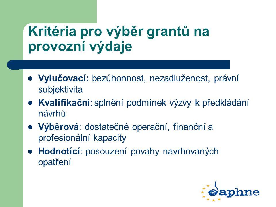 Kritéria pro výběr grantů na provozní výdaje Vylučovací: bezúhonnost, nezadluženost, právní subjektivita Kvalifikační: splnění podmínek výzvy k předkládání návrhů Výběrová: dostatečné operační, finanční a profesionální kapacity Hodnotící: posouzení povahy navrhovaných opatření