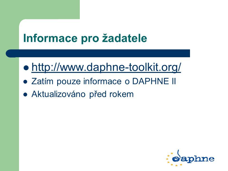Informace pro žadatele http://www.daphne-toolkit.org/ Zatím pouze informace o DAPHNE II Aktualizováno před rokem