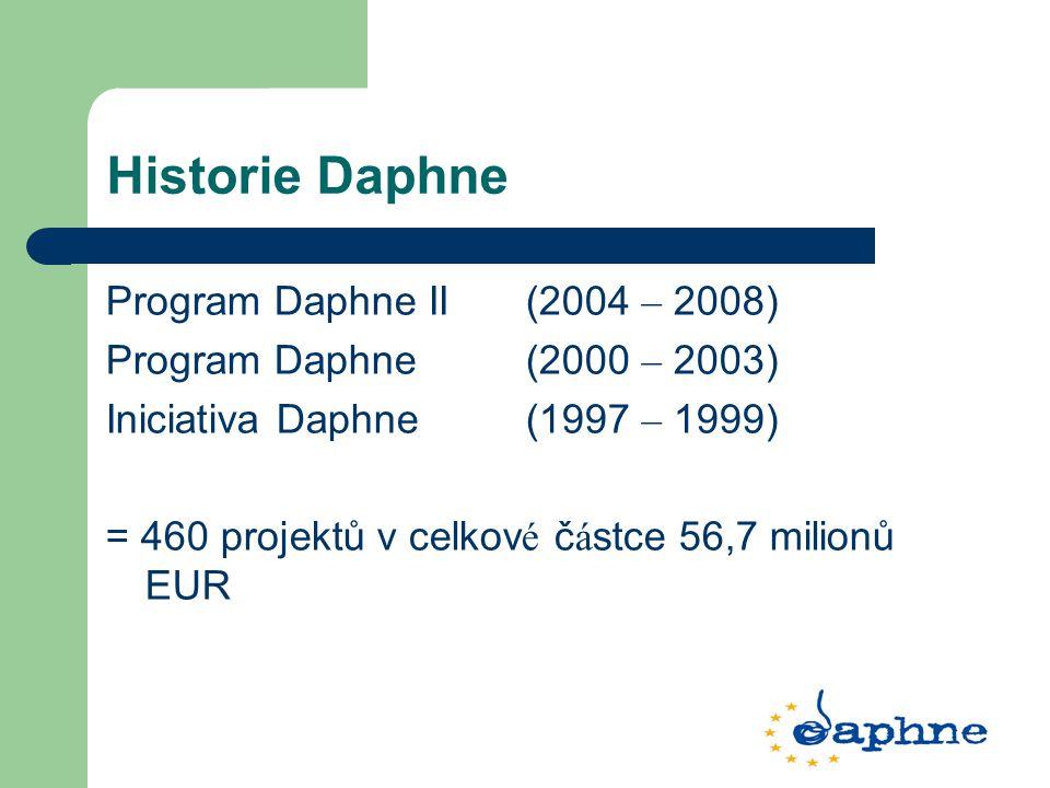 Historie Daphne Program Daphne II (2004 – 2008) Program Daphne (2000 – 2003) Iniciativa Daphne (1997 – 1999) = 460 projektů v celkov é č á stce 56,7 milionů EUR