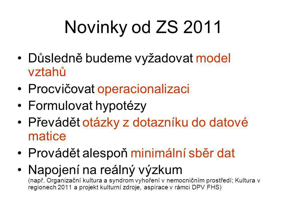 Novinky od ZS 2011 Důsledně budeme vyžadovat model vztahů Procvičovat operacionalizaci Formulovat hypotézy Převádět otázky z dotazníku do datové matice Provádět alespoň minimální sběr dat Napojení na reálný výzkum (např.