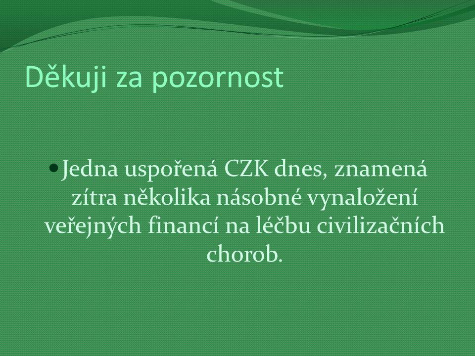 Děkuji za pozornost Jedna uspořená CZK dnes, znamená zítra několika násobné vynaložení veřejných financí na léčbu civilizačních chorob.