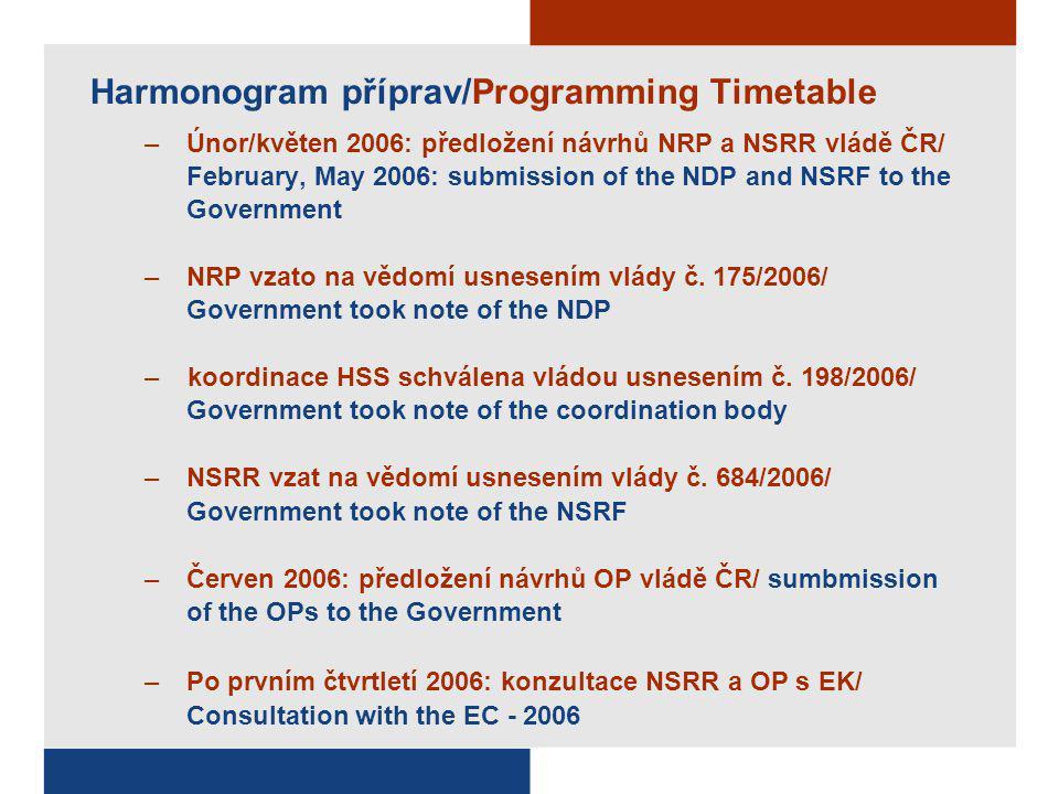 Harmonogram příprav/Programming Timetable –Únor/květen 2006: předložení návrhů NRP a NSRR vládě ČR/ February, May 2006: submission of the NDP and NSRF
