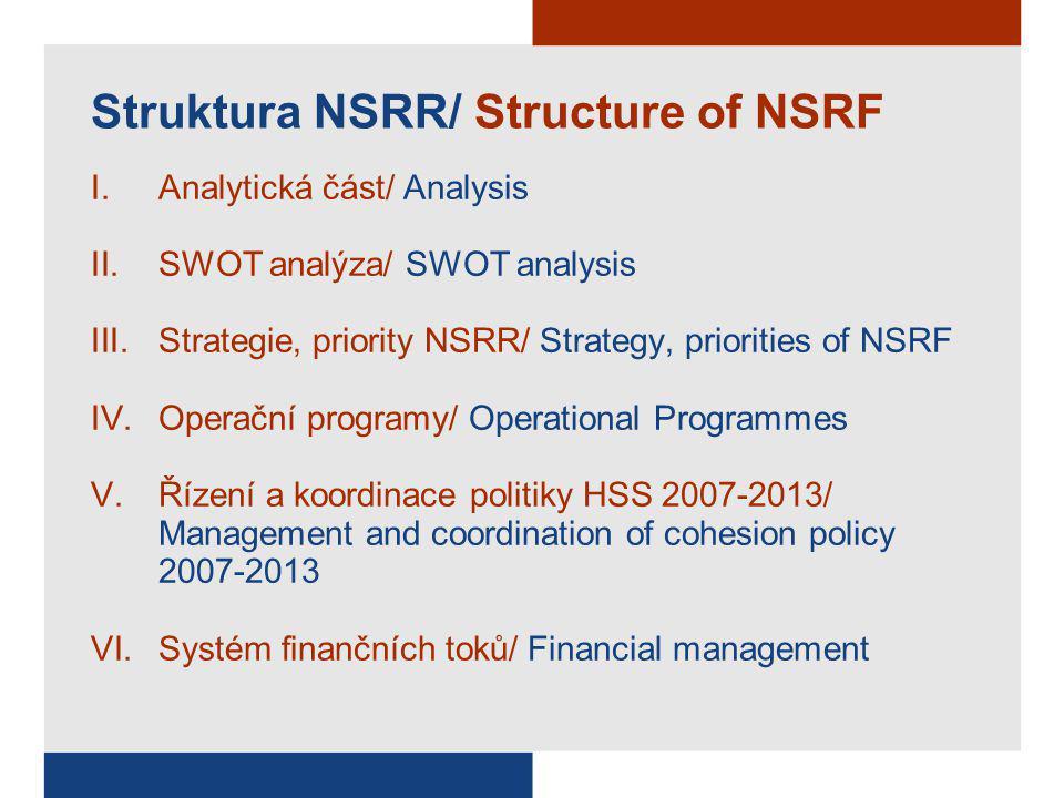 Struktura NSRR/ Structure of NSRF I.Analytická část/ Analysis II.SWOT analýza/ SWOT analysis III.Strategie, priority NSRR/ Strategy, priorities of NSR