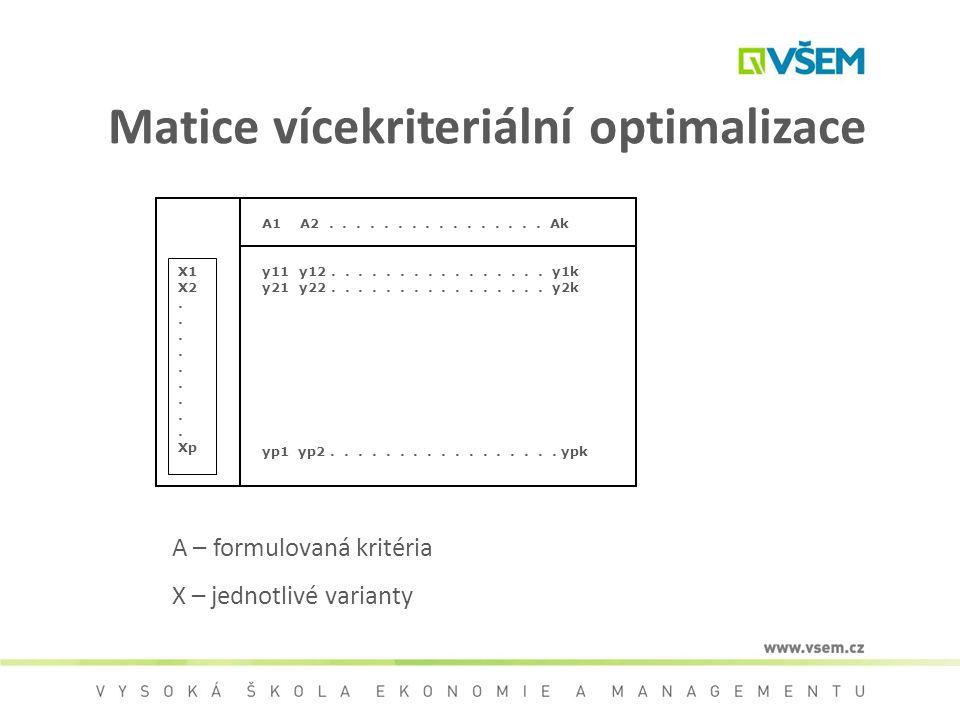 X1 X2. Xp A1 A2................ Ak y11 y12................ y1k y21 y22................ y2k yp1 yp2................. ypk Matice vícekriteriální optimal