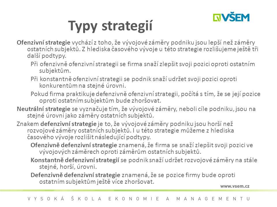 Typy strategií Ofenzivní strategie vychází z toho, že vývojové záměry podniku jsou lepší než záměry ostatních subjektů. Z hlediska časového vývoje u t