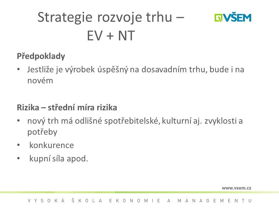 Strategie rozvoje trhu – EV + NT Předpoklady Jestliže je výrobek úspěšný na dosavadním trhu, bude i na novém Rizika – střední míra rizika nový trh má