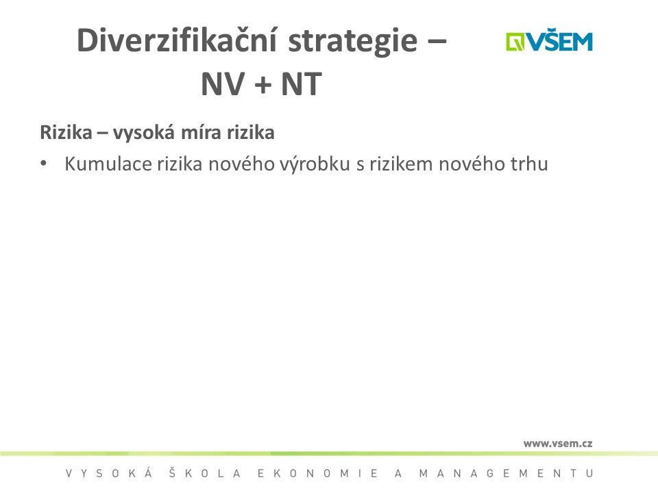 Diverzifikační strategie – NV + NT Rizika – vysoká míra rizika Kumulace rizika nového výrobku s rizikem nového trhu