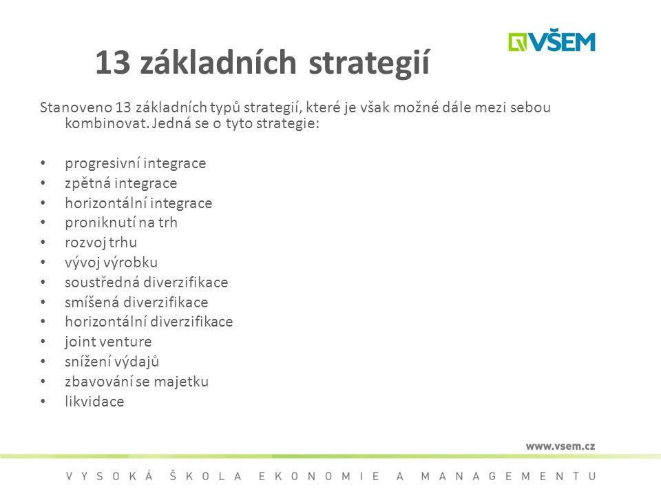 13 základních strategií Stanoveno 13 základních typů strategií, které je však možné dále mezi sebou kombinovat. Jedná se o tyto strategie: progresivní