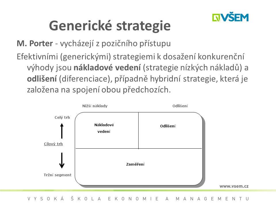 Generické strategie M. Porter - vycházejí z pozičního přístupu Efektivními (generickými) strategiemi k dosažení konkurenční výhody jsou nákladové vede