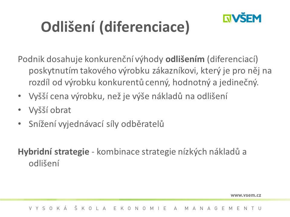 Odlišení (diferenciace) Podnik dosahuje konkurenční výhody odlišením (diferenciací) poskytnutím takového výrobku zákazníkovi, který je pro něj na rozd