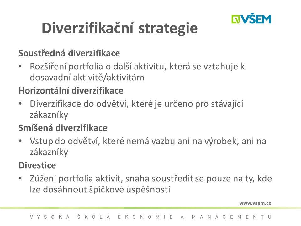 Diverzifikační strategie Soustředná diverzifikace Rozšíření portfolia o další aktivitu, která se vztahuje k dosavadní aktivitě/aktivitám Horizontální
