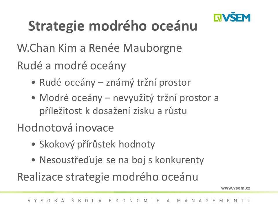 Strategie modrého oceánu W.Chan Kim a Renée Mauborgne Rudé a modré oceány Rudé oceány – známý tržní prostor Modré oceány – nevyužitý tržní prostor a p
