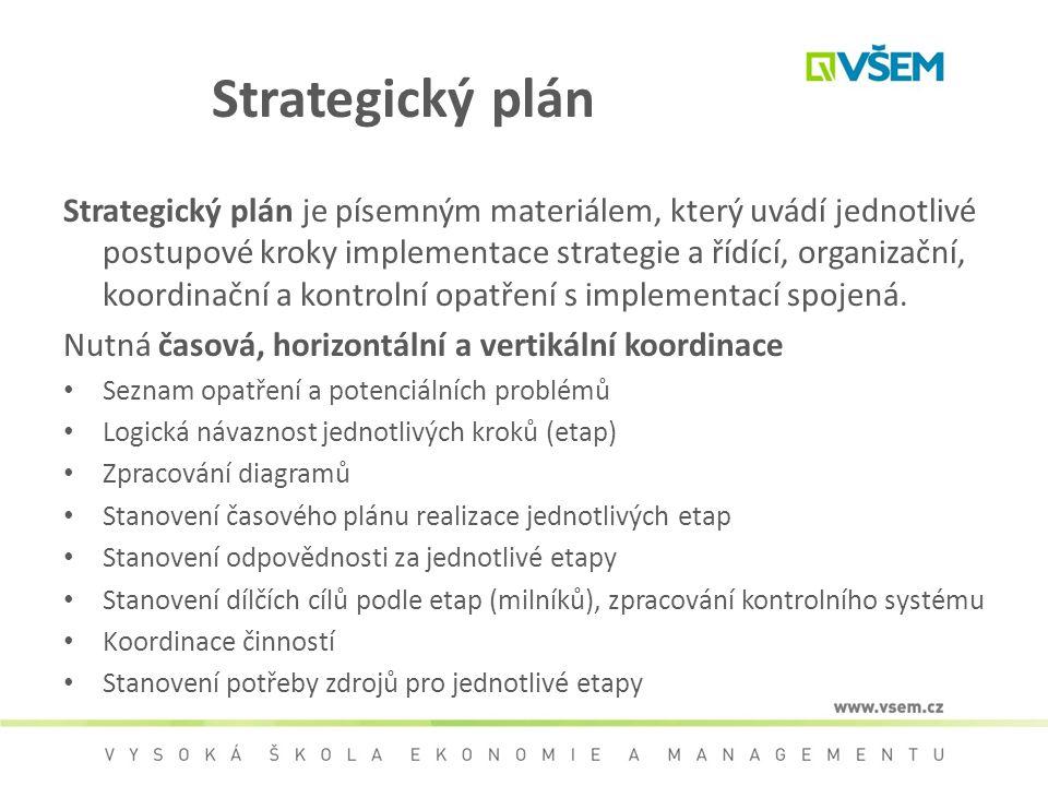 Strategický plán Strategický plán je písemným materiálem, který uvádí jednotlivé postupové kroky implementace strategie a řídící, organizační, koordin
