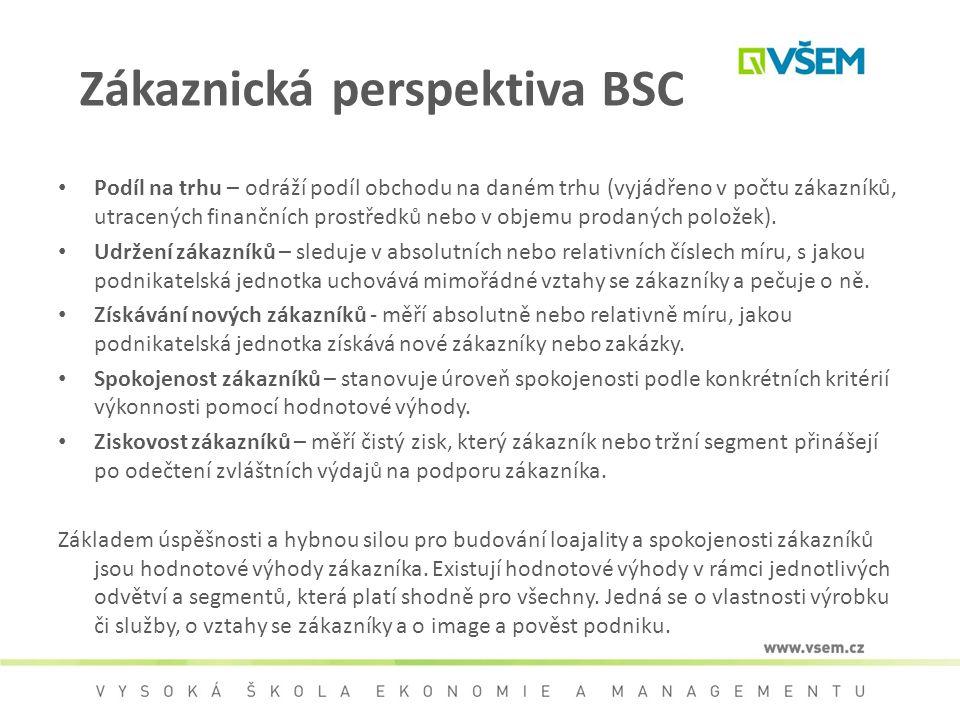 Zákaznická perspektiva BSC Podíl na trhu – odráží podíl obchodu na daném trhu (vyjádřeno v počtu zákazníků, utracených finančních prostředků nebo v ob