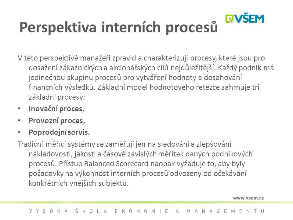 Perspektiva interních procesů V této perspektivě manažeři zpravidla charakterizují procesy, které jsou pro dosažení zákaznických a akcionářských cílů