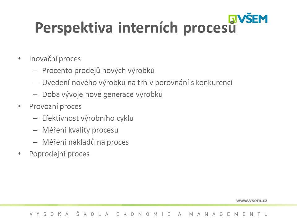 Perspektiva interních procesů Inovační proces – Procento prodejů nových výrobků – Uvedení nového výrobku na trh v porovnání s konkurencí – Doba vývoje