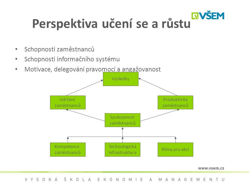 Perspektiva učení se a růstu Schopnosti zaměstnanců Schopnosti informačního systému Motivace, delegování pravomocí a angažovanost Výsledky Udržení zam