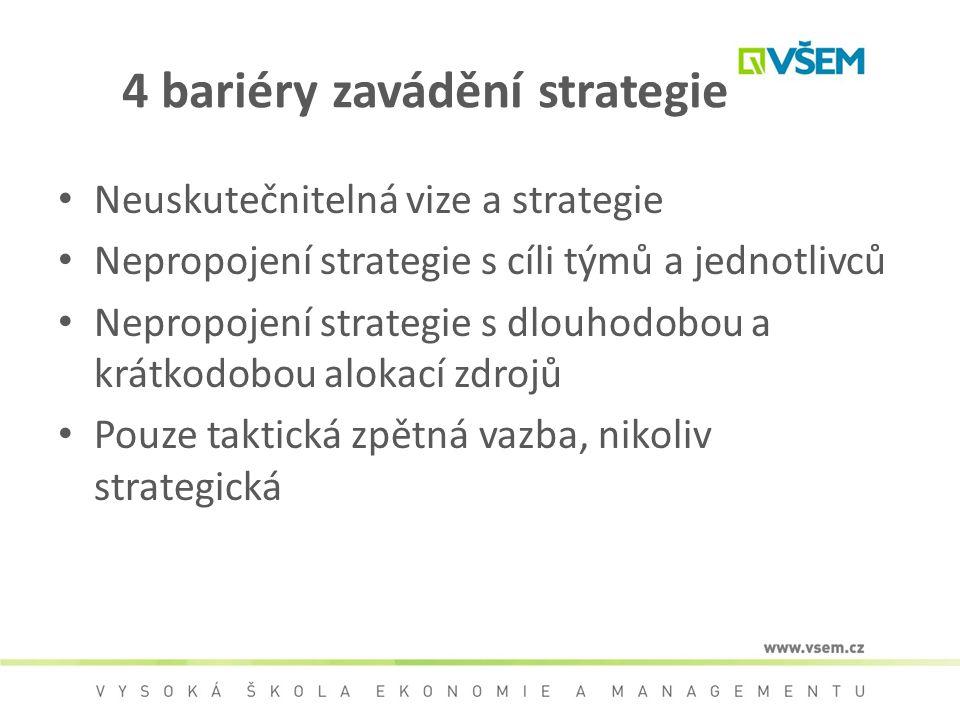 4 bariéry zavádění strategie Neuskutečnitelná vize a strategie Nepropojení strategie s cíli týmů a jednotlivců Nepropojení strategie s dlouhodobou a k