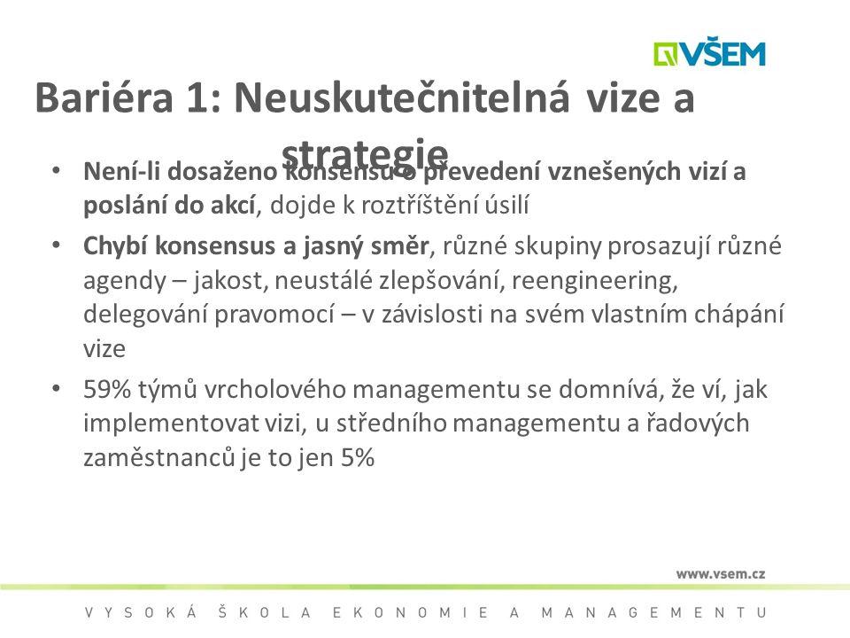 Bariéra 1: Neuskutečnitelná vize a strategie Není-li dosaženo konsensu o převedení vznešených vizí a poslání do akcí, dojde k roztříštění úsilí Chybí