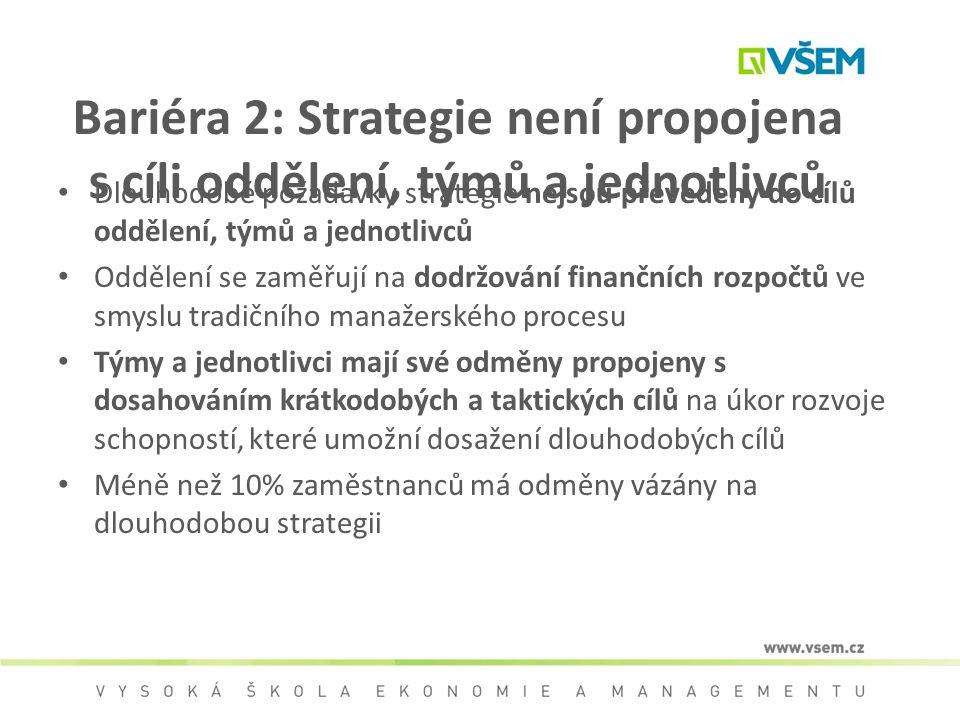 Bariéra 2: Strategie není propojena s cíli oddělení, týmů a jednotlivců Dlouhodobé požadavky strategie nejsou převedeny do cílů oddělení, týmů a jedno