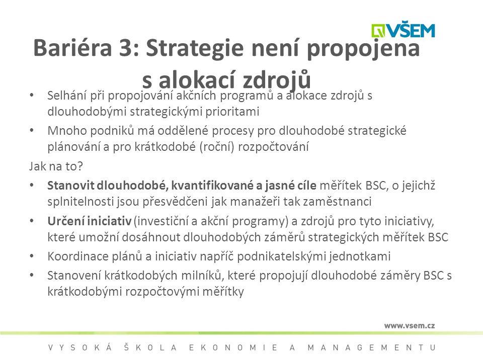 Bariéra 3: Strategie není propojena s alokací zdrojů Selhání při propojování akčních programů a alokace zdrojů s dlouhodobými strategickými prioritami