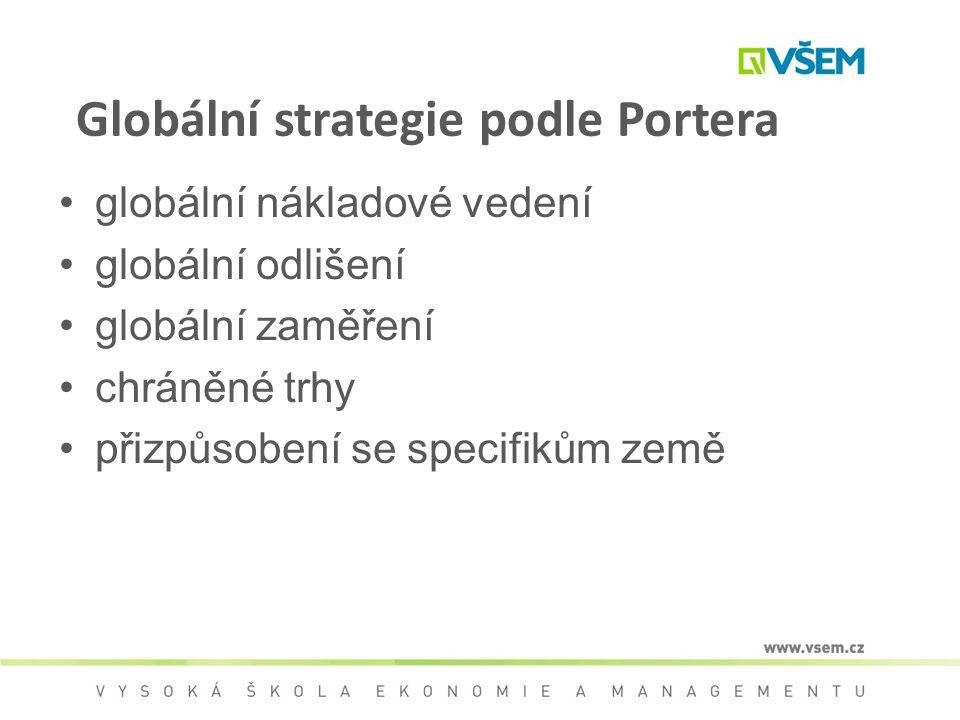 Globální strategie podle Portera globální nákladové vedení globální odlišení globální zaměření chráněné trhy přizpůsobení se specifikům země